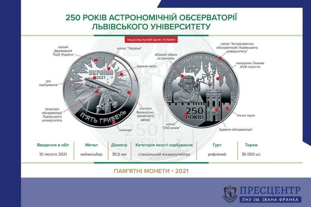 Нацбанк вводить в обіг пам'ятну монету до 250-ліття Астрономічної обсерваторії Львівського університету